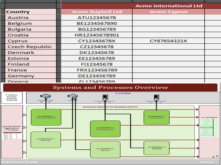 .jpg for Tax Digitization Strategy?